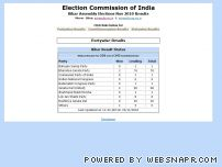 eciresults.nic.in - INDIAN PARLIAMENT ELECTION RESULTS 2009